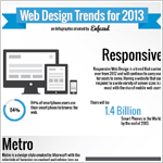 Las tendencias en diseño web del 2013 [infografía]