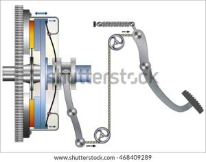 Clutch Diagram Stock Vector 468409289  Shutterstock