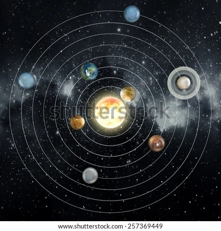 Solar System Diagram Elements This Image Stock ...