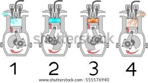 Internal Combustion Engine Stock Images, RoyaltyFree