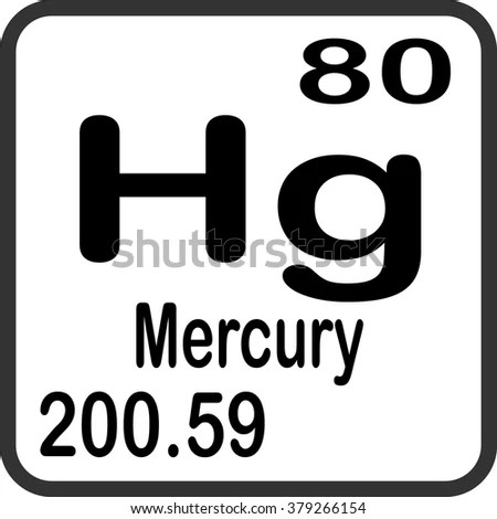 What is the abbreviation on periodic table for element mercury periodic table elements potassium stock vector 379268299 symbol of mercury urtaz Choice Image