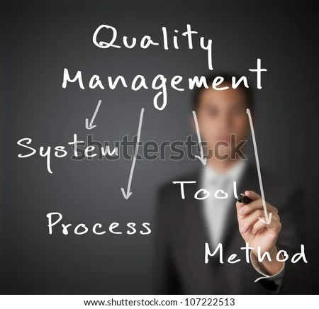 Business Man Writing Industrial Quality Management Stock ...
