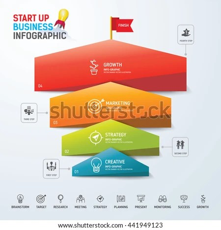 Start Business Concept Design Business Concept Stock ...