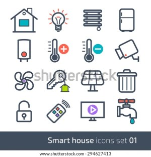 Smart house technology system icons with control of