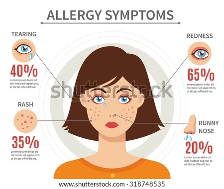 Image Result For Pollen Allergy Treatment