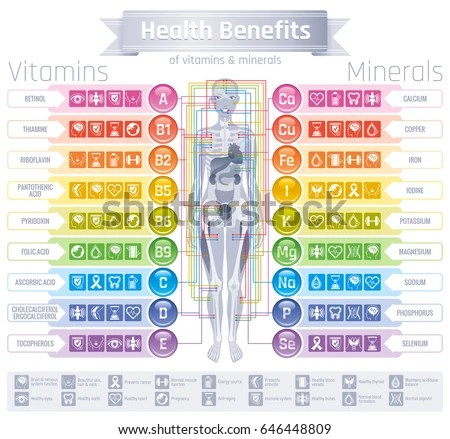 health benefits stock images royalty free images vectors shutterstock