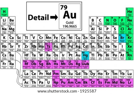 Full names symbols periodic table periodic diagrams science complete periodic table elements including atomic stock vector urtaz Choice Image