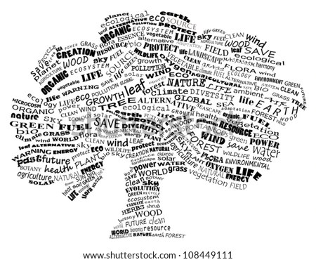 Ecology Environmental Poster Made Words Shape Stock Vector ...
