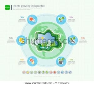 Go Green Diagram Stock Images, RoyaltyFree Images