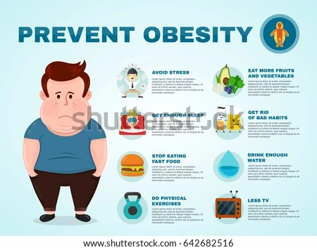 Unhealthy Stock Images Royalty Free Images Amp Vectors Shutterstock