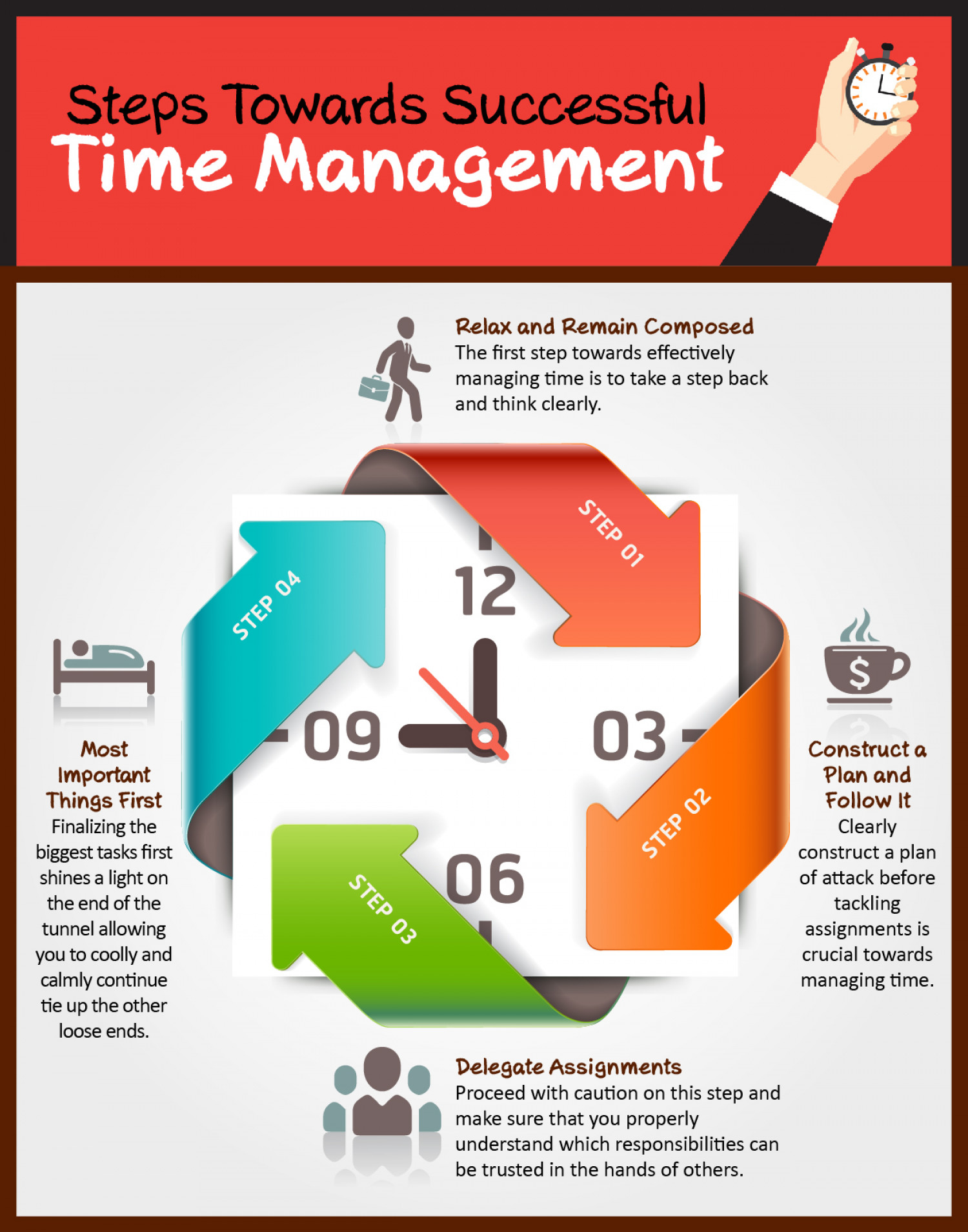 4 Steps For Effective Time Management For Students
