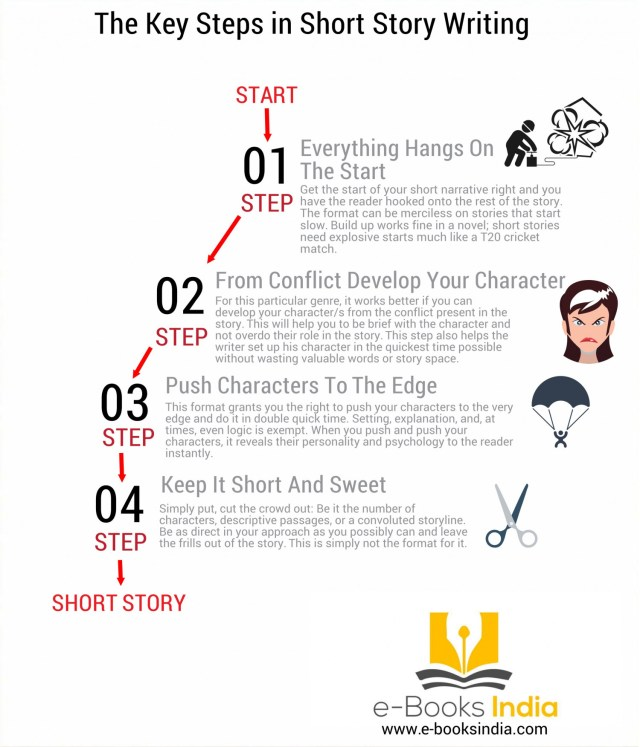 18 Top Tips for Writing Short Stories  Visual.ly