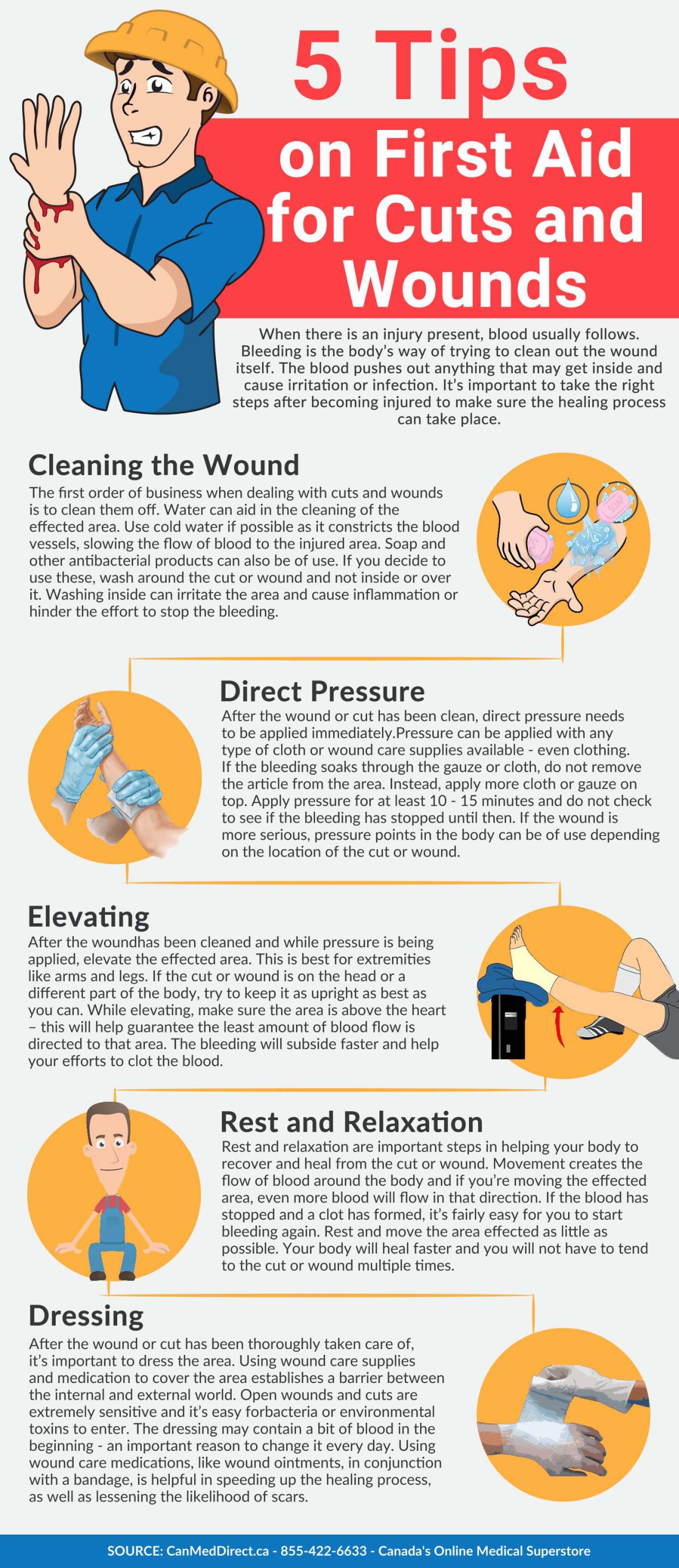 5 Tips On First Aid For Cuts And Wounds