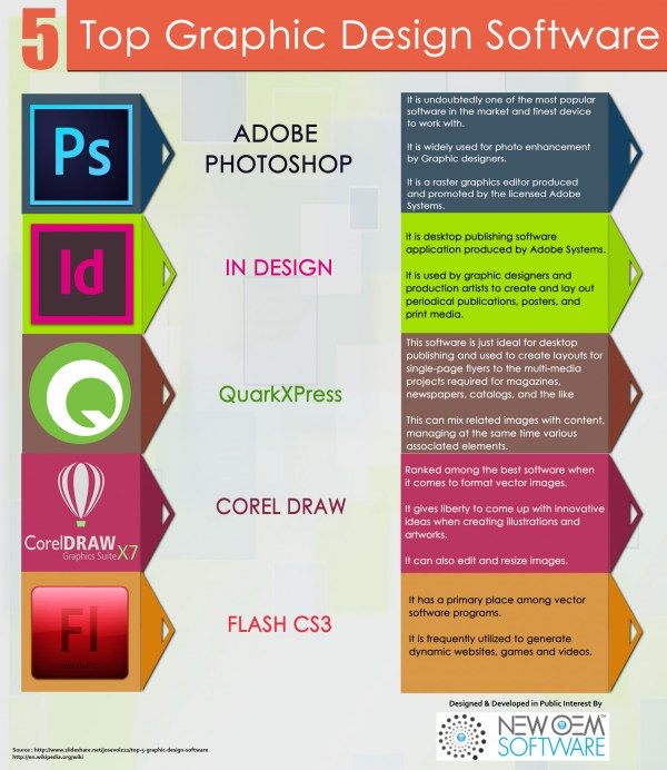 5 Top Graphic Design Software Visually