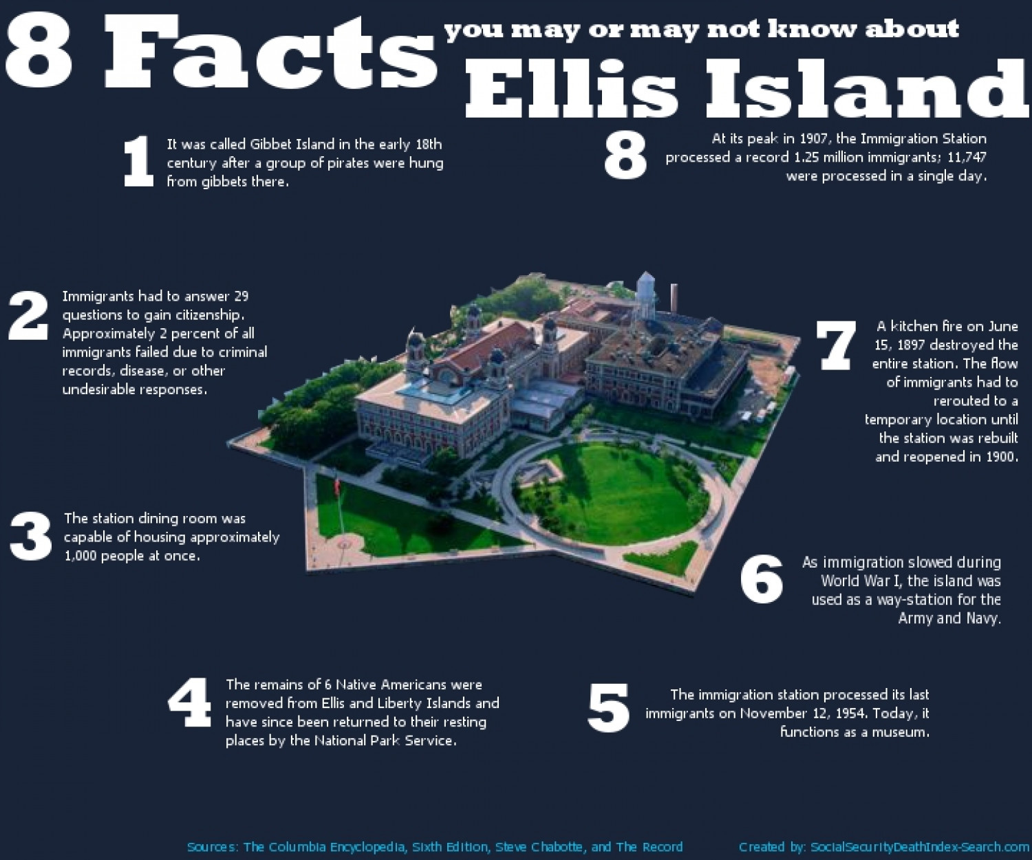 8 Facts About Ellis Island