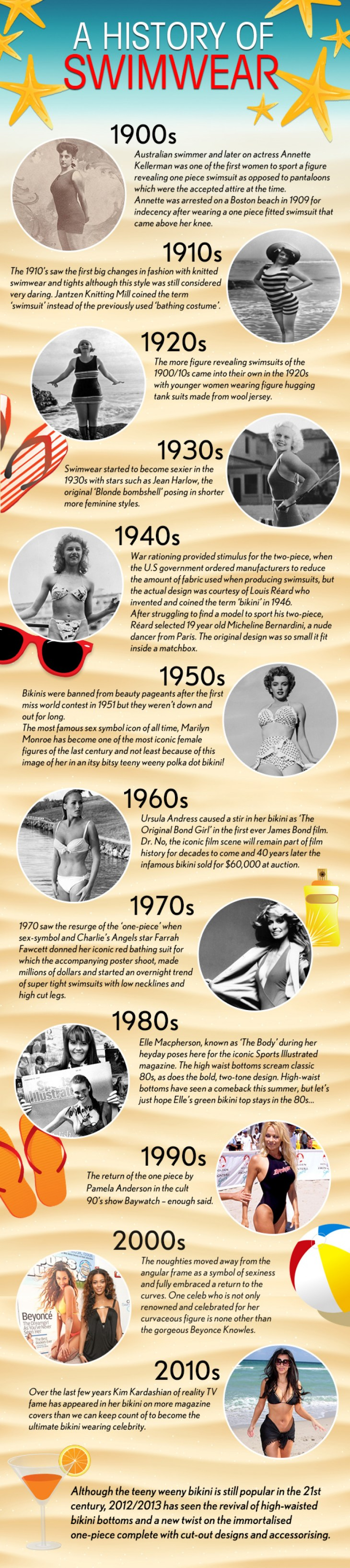 History of Swimwear infographic by http://www.swimwear365.co.uk/.