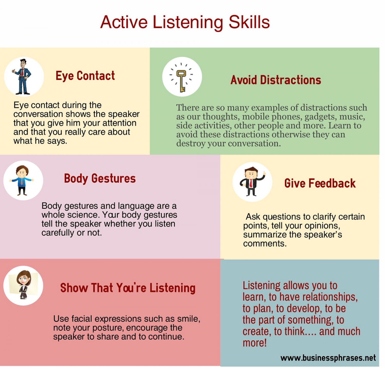 Active Listening Worksheet For Parents