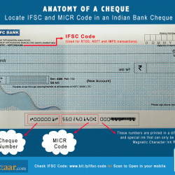 Anatomy of a Cheque: Locate IFSC, MICR Codes and Cheque ...