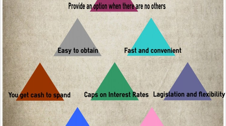 Benefits Of Payday Loan Visual Ly