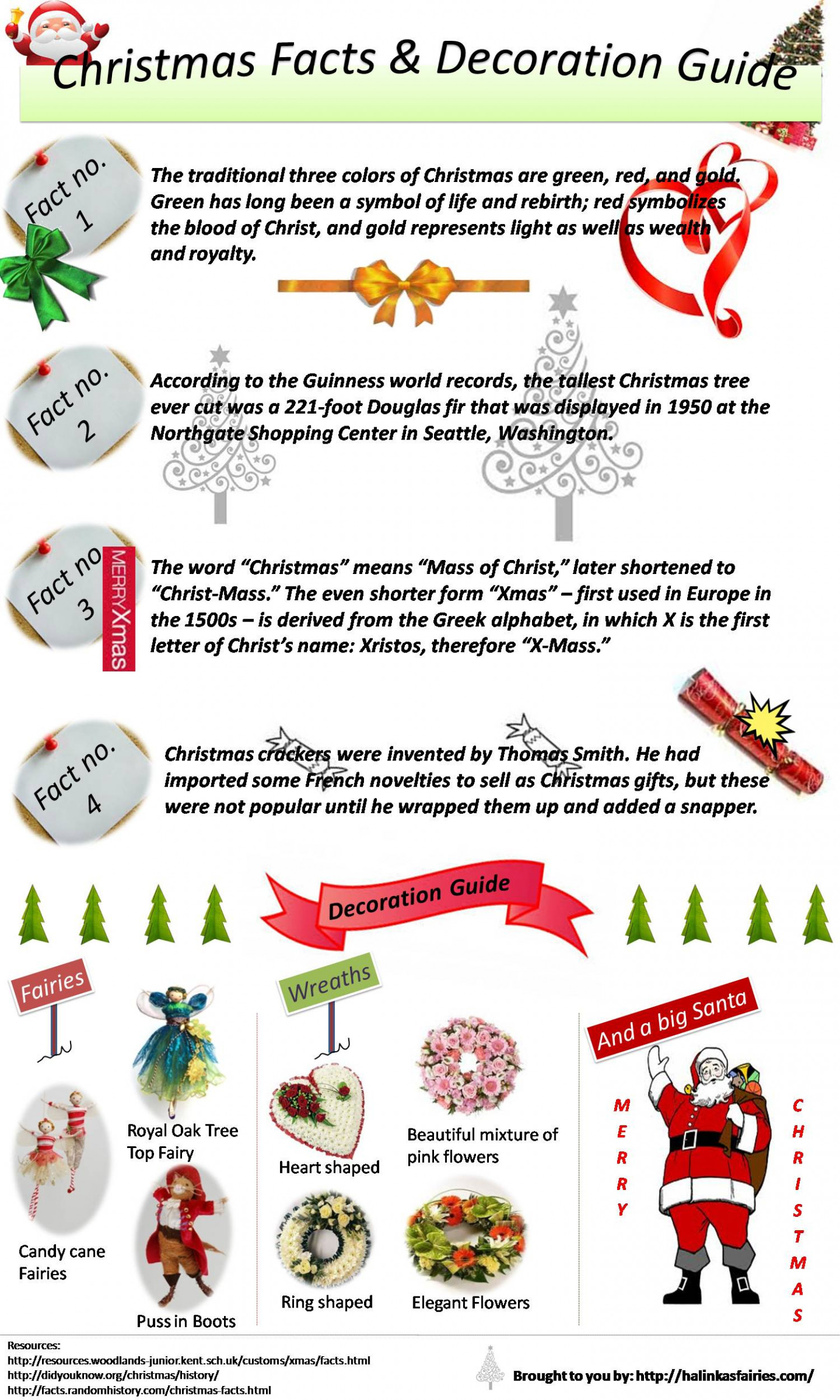 Christmas Facts Amp Decoration Guide