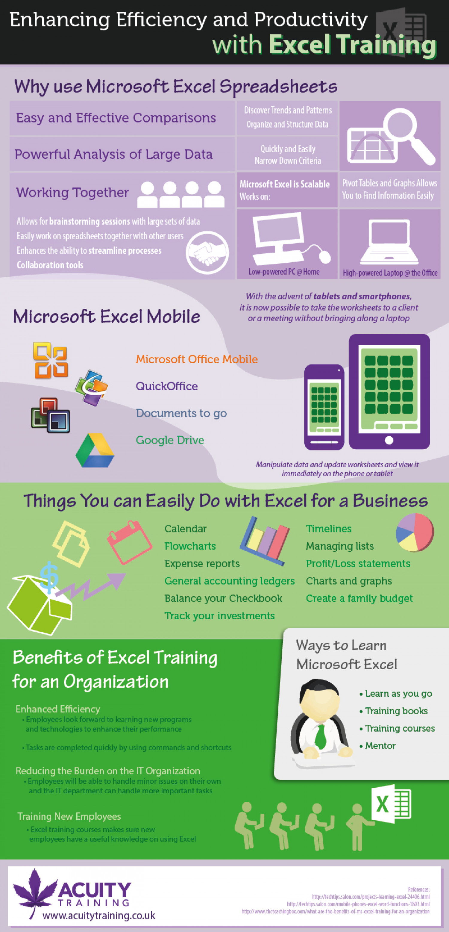 Enhancing Efficiency And Productivity With Excel Training