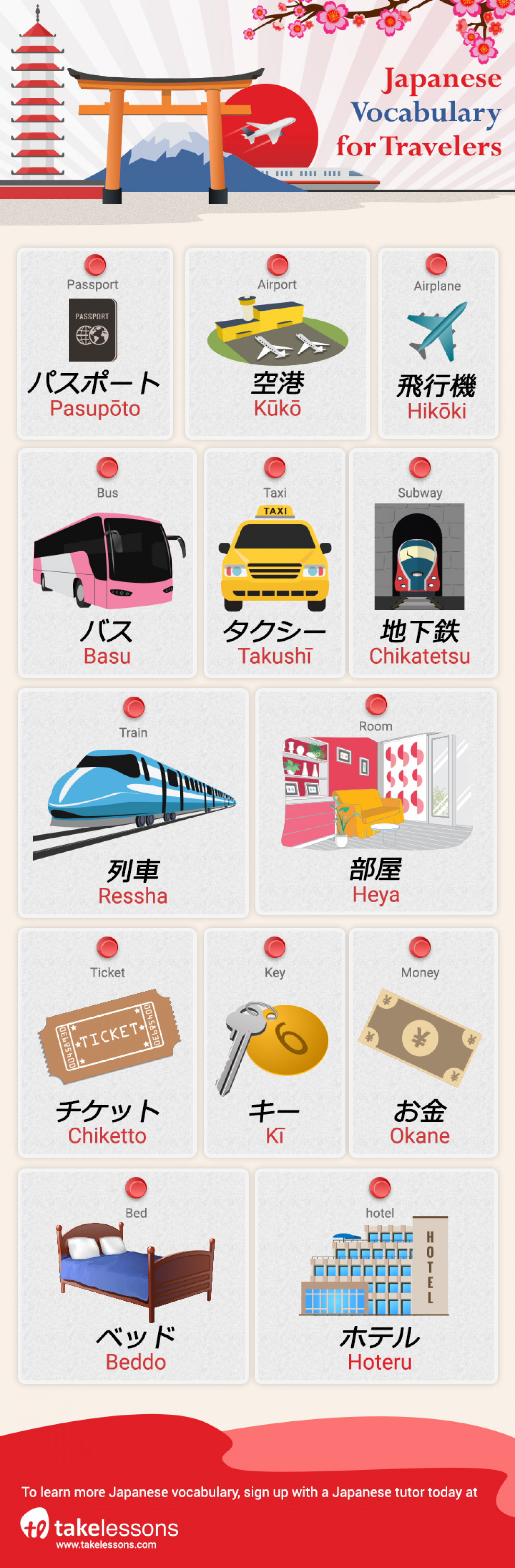 Essential Japanese Vocabulary For Travelers