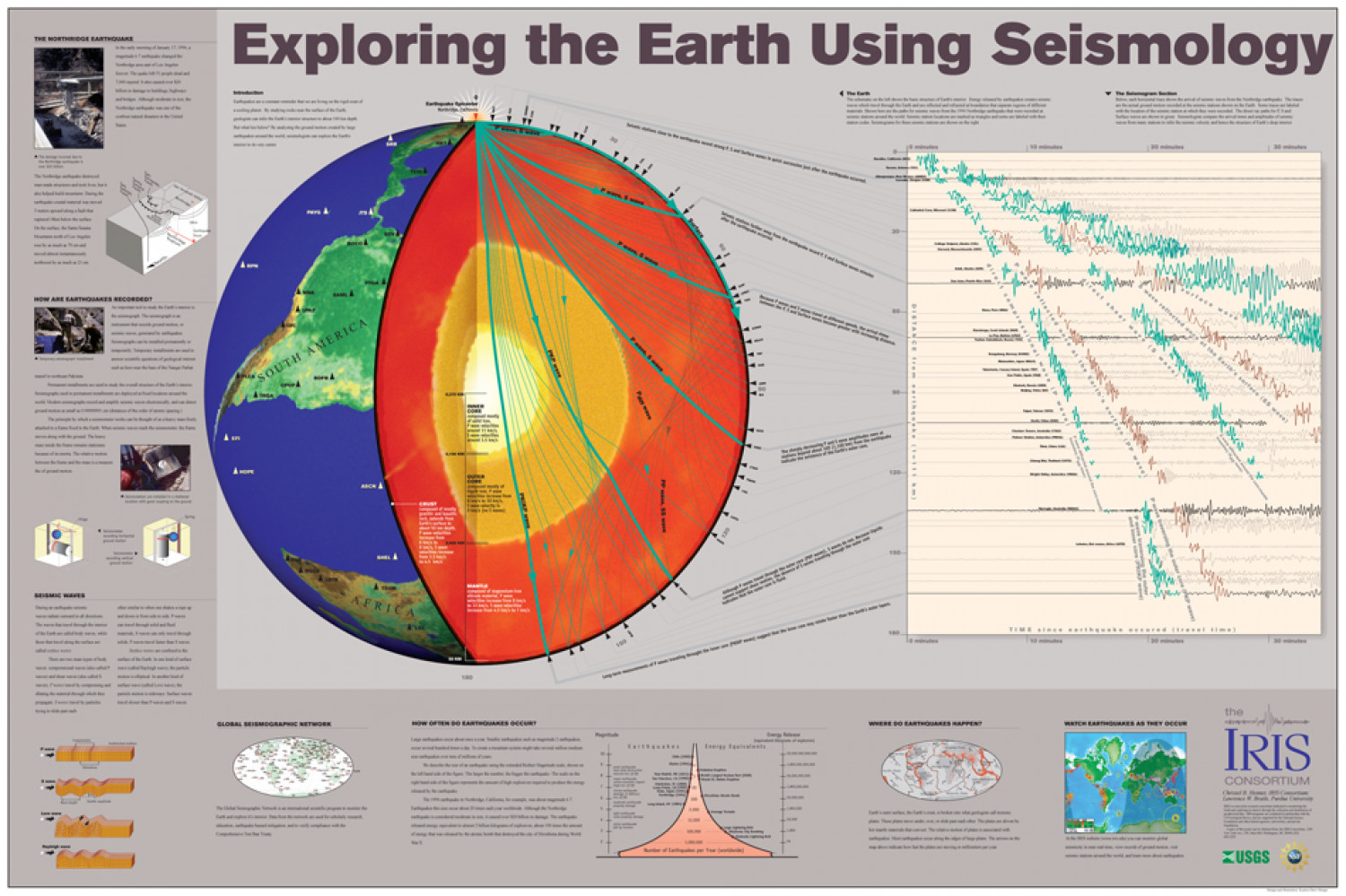 Exploring Earth Using Seismology