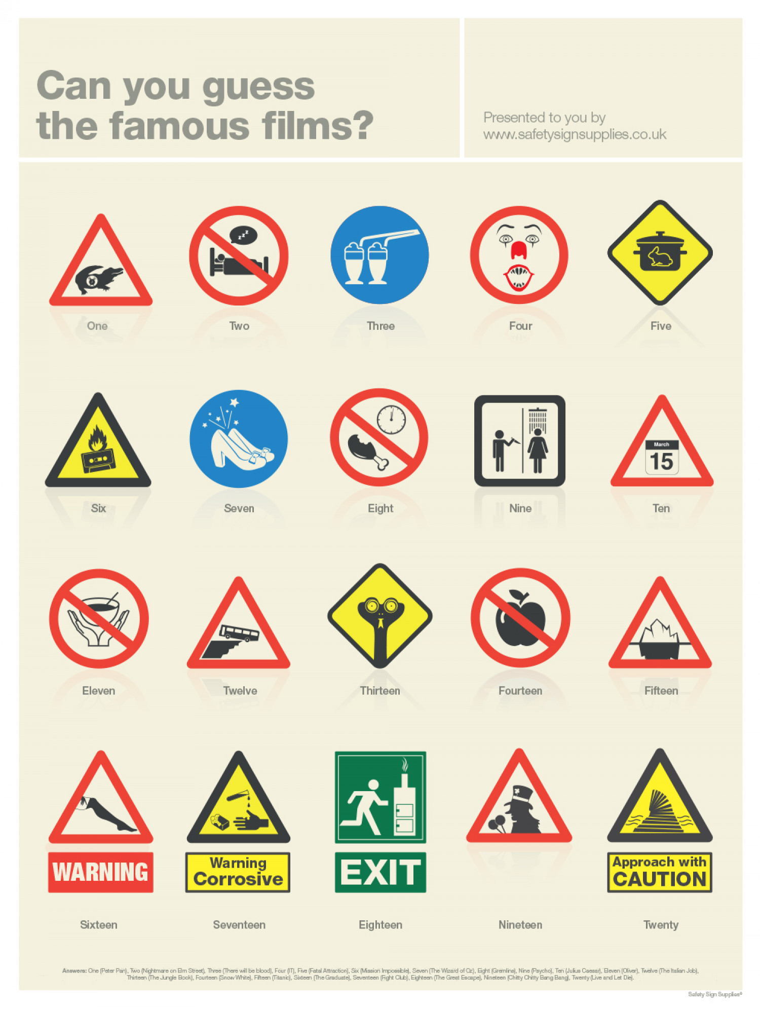 Famous Movies As Safety Signs Part Ii