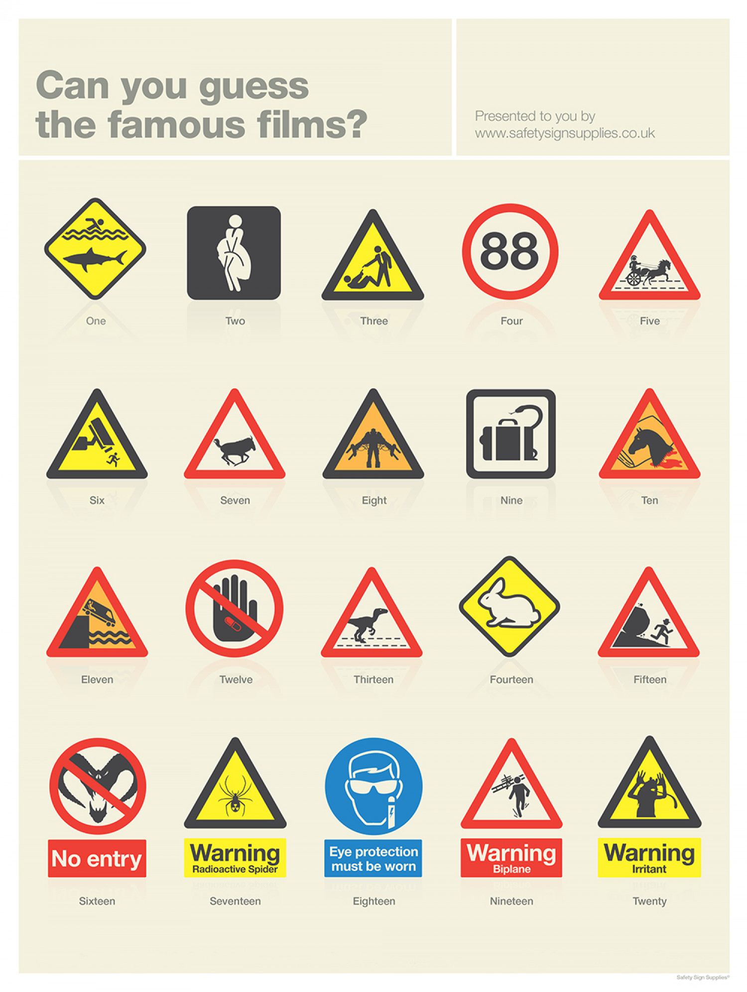 Famous Movies As Safety Signs