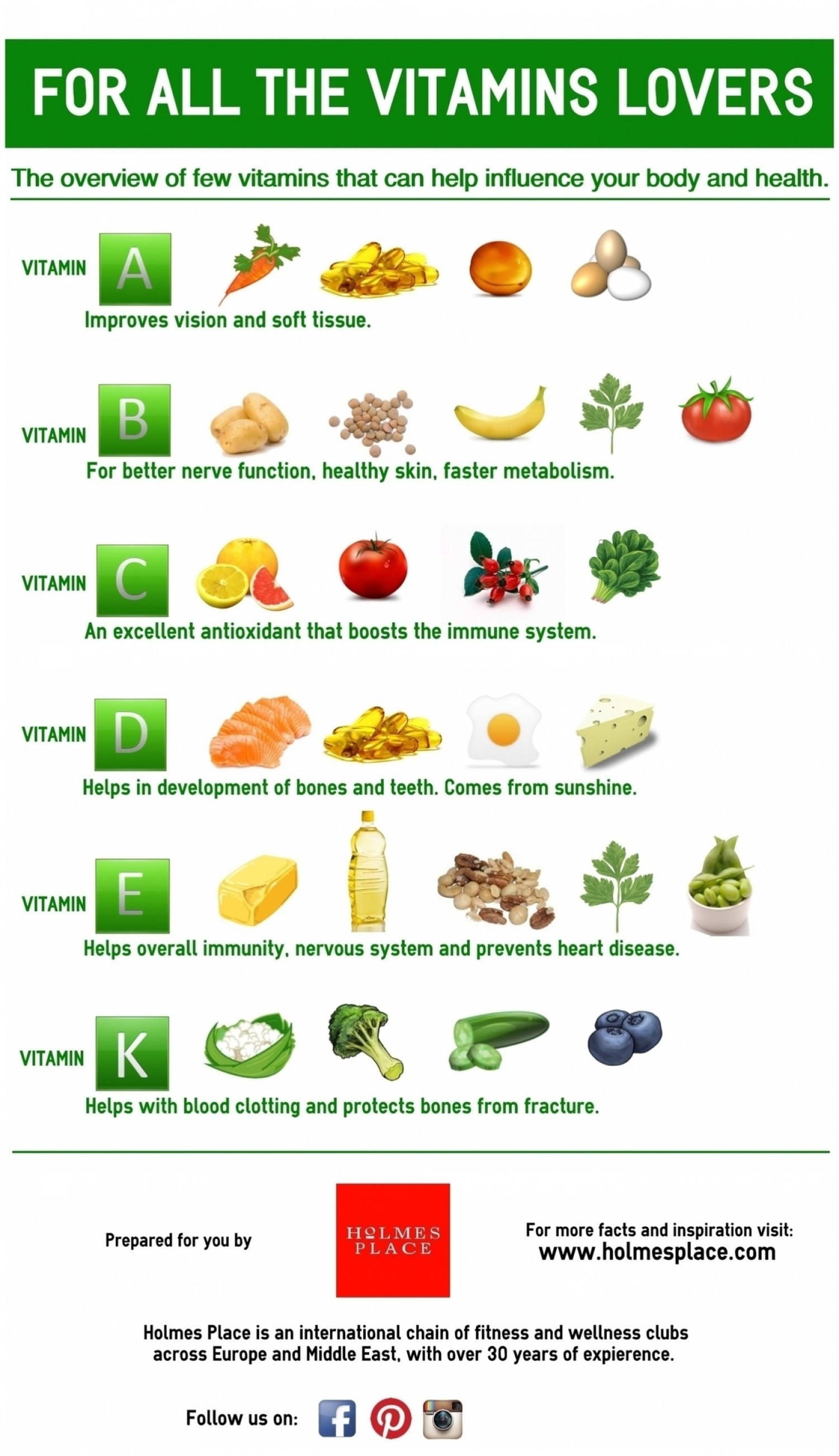 Vitamin Worksheet