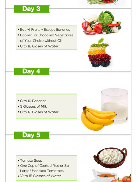Beauty N Glam: Lose weight in seven days