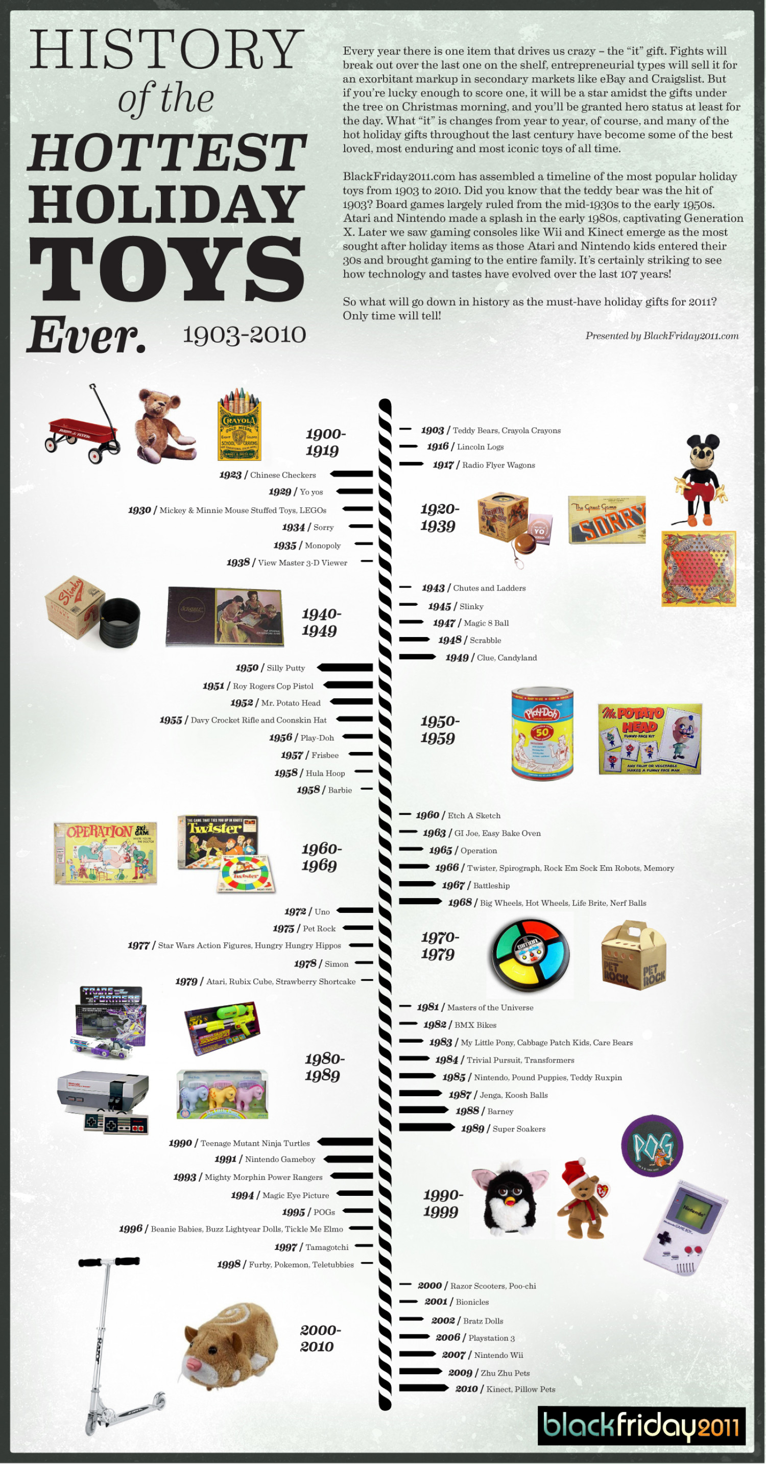 History Of The Hottest Holiday Toys Ever
