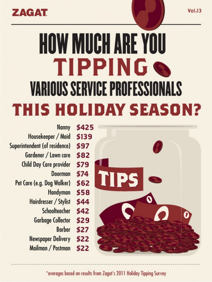 how much to tip housekeeper at christmas christmaswalls co - How Much To Tip Hairdresser At Christmas