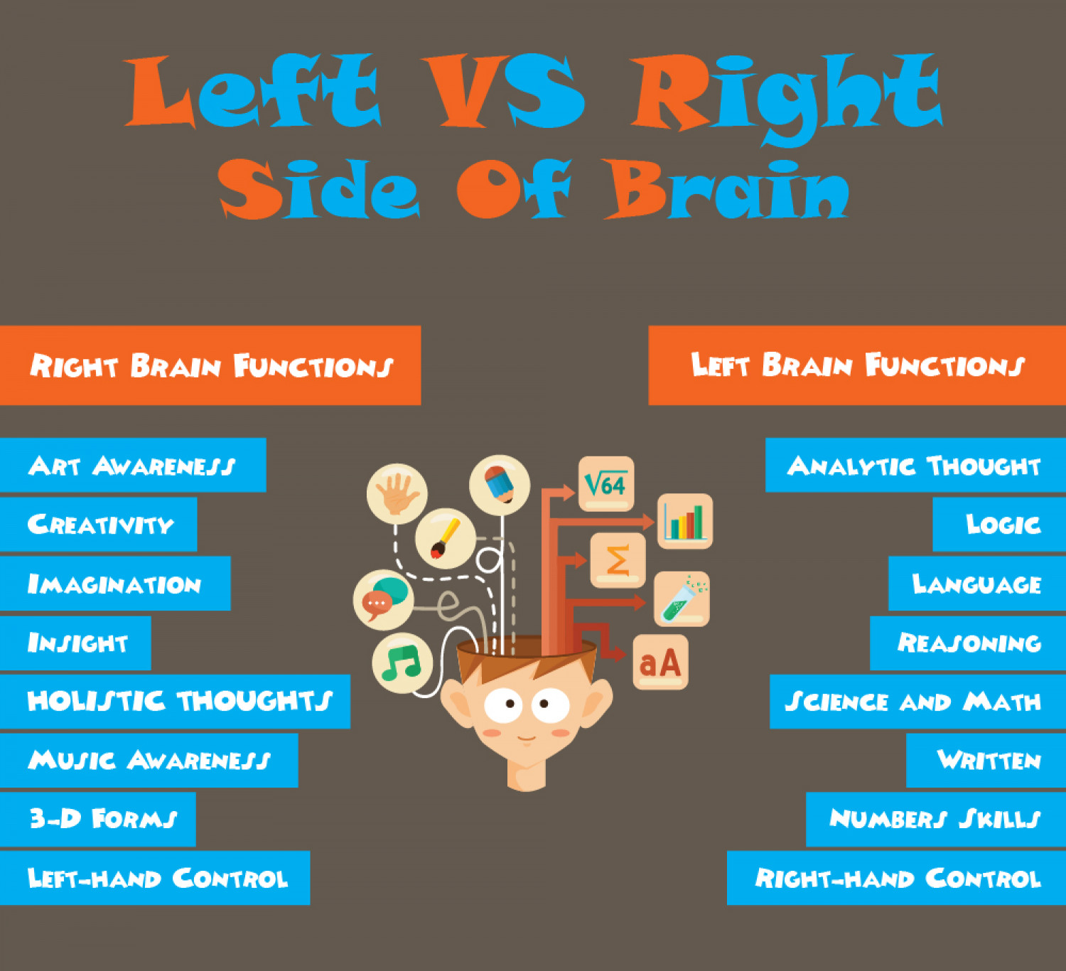 Left And Right Hand Worksheet