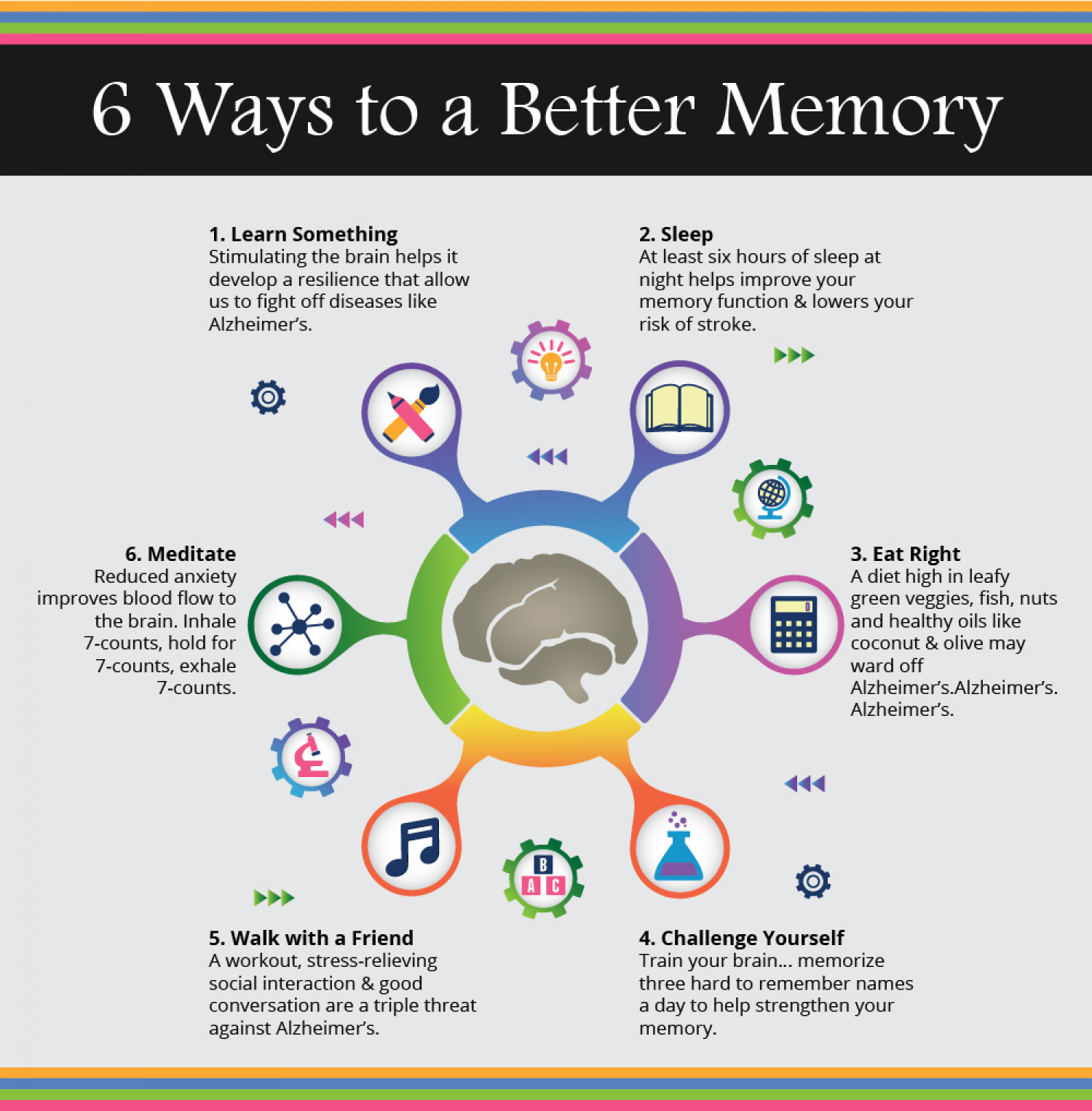How To Improve Your Memory With Easy Tips