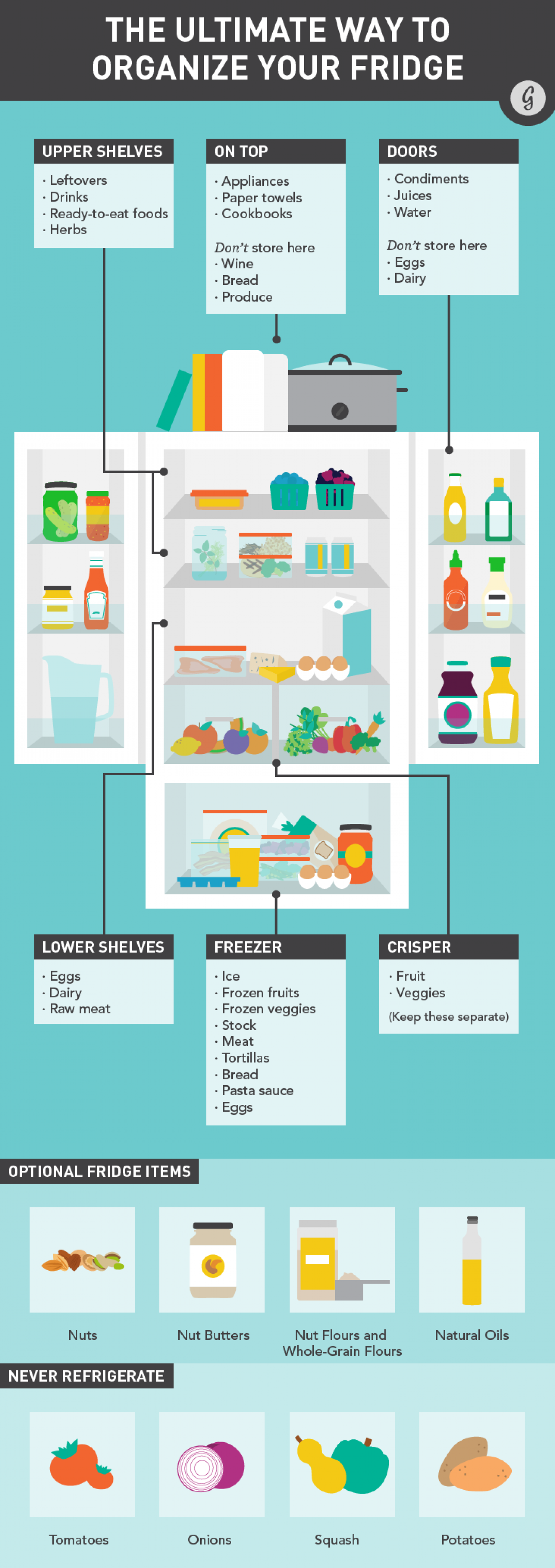 how to keep your food fresher for longer 2