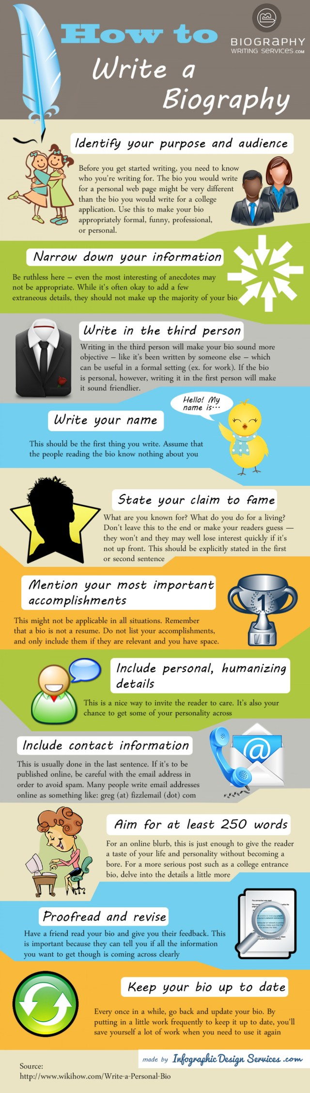 How to Write a Biography  Visual.ly