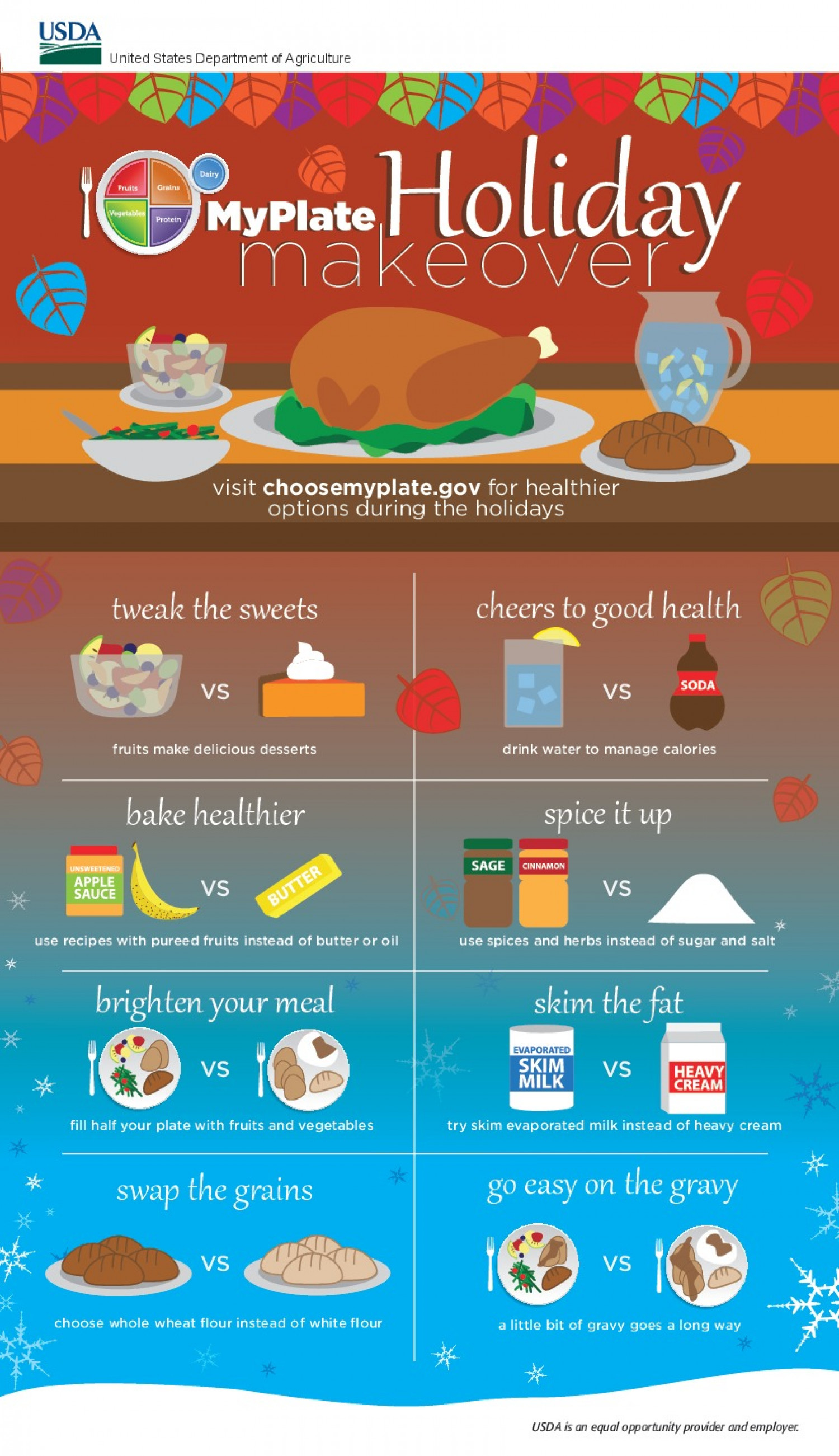 Myplate Holiday Makeover