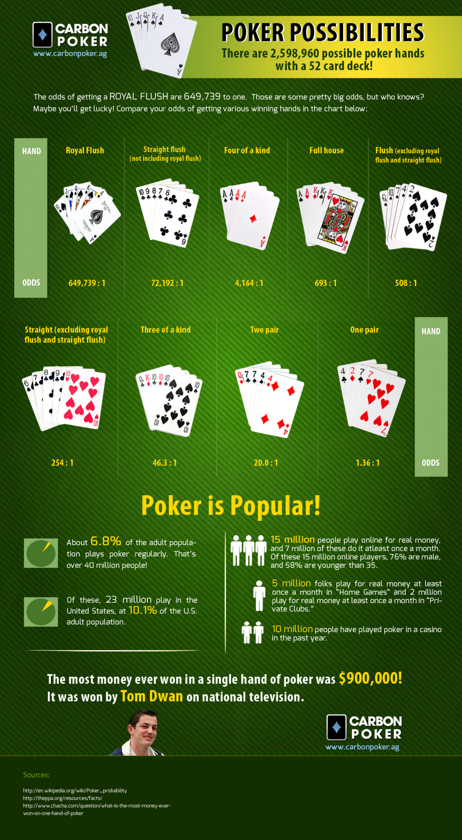 poker possibilities 519c7384a3309 w1500 - Basic Poker Terminology Explained for Beginners