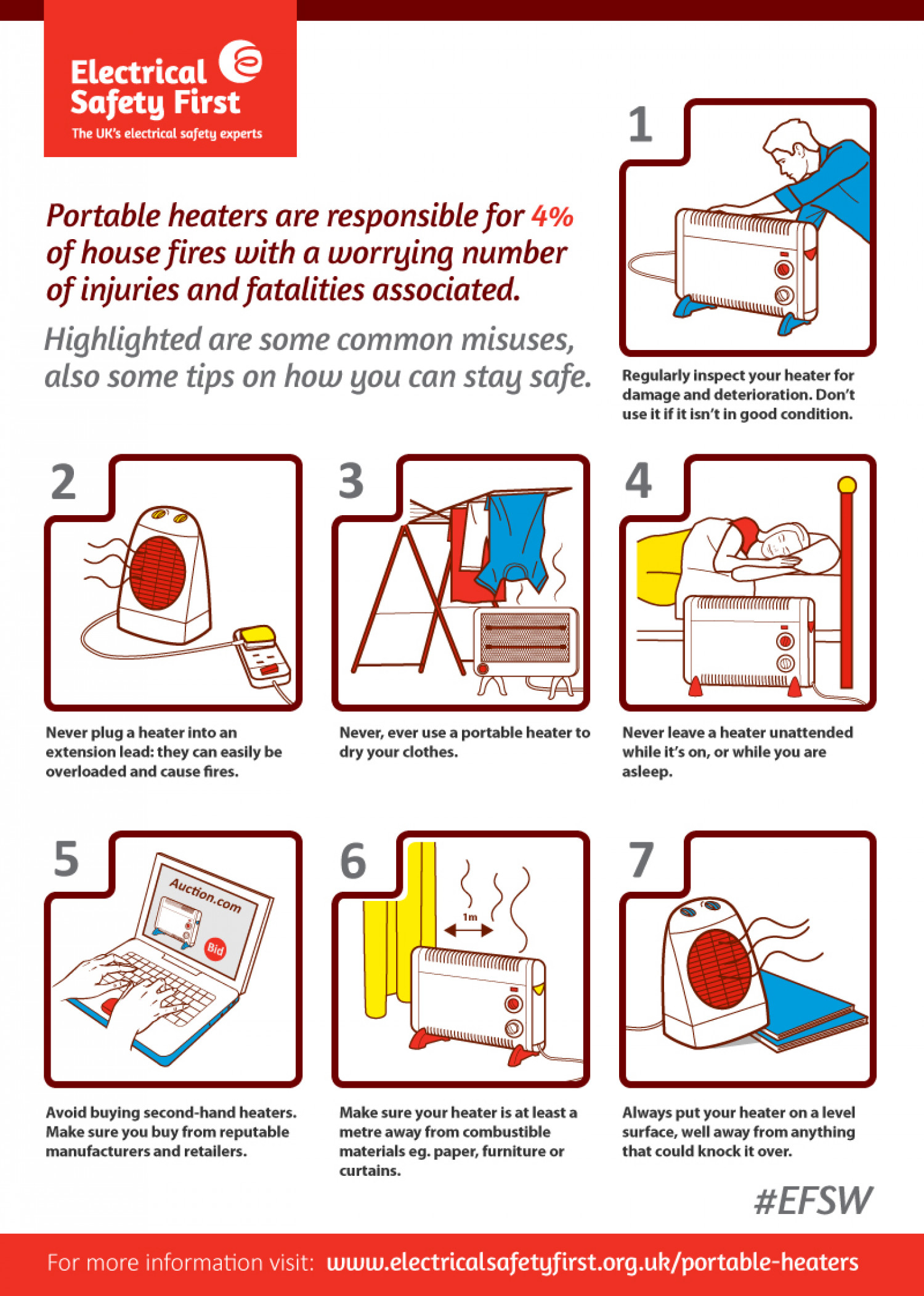 Portable Heater Safety Card
