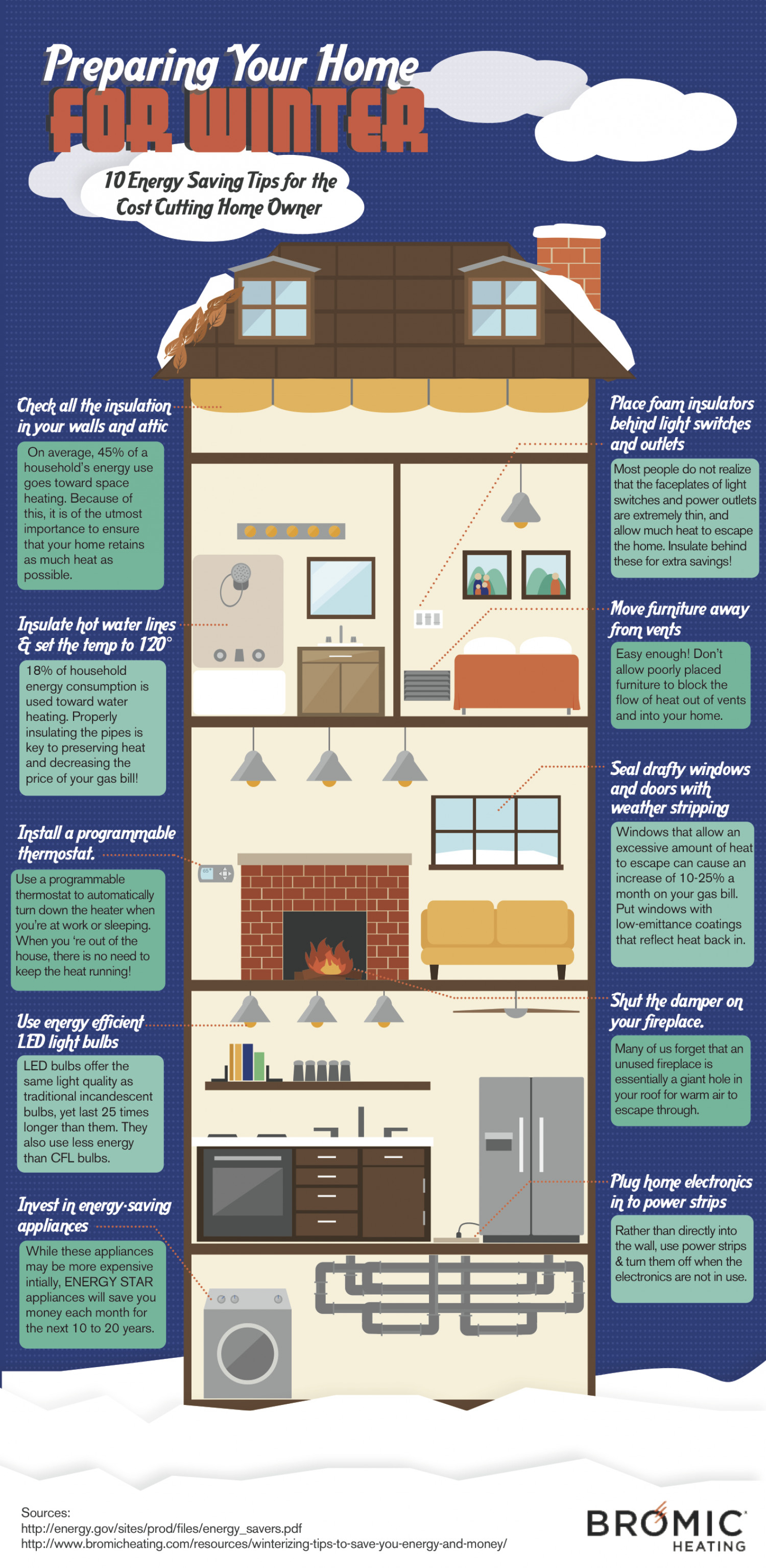 Preparing Your Home for Winter INFOGRAPHIC Infographic