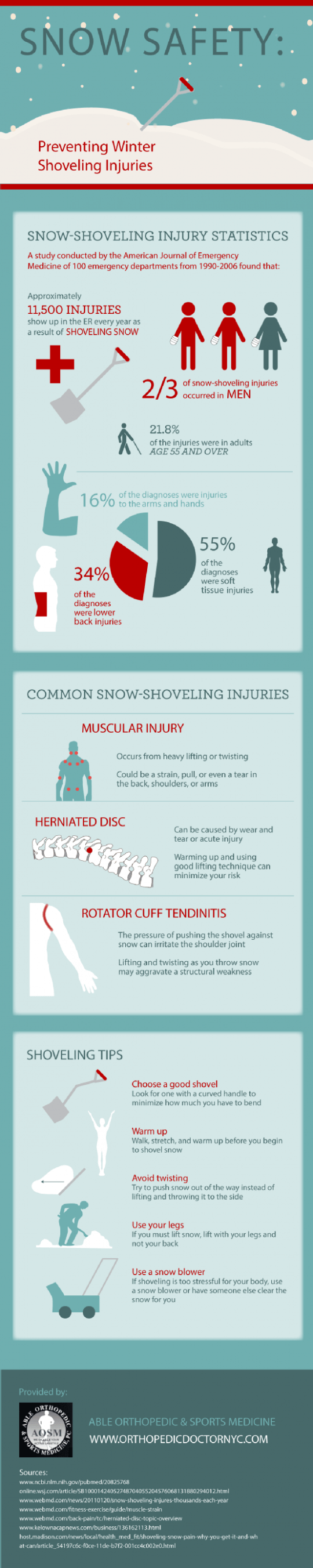 Preventing Winter Shoveling Injuries