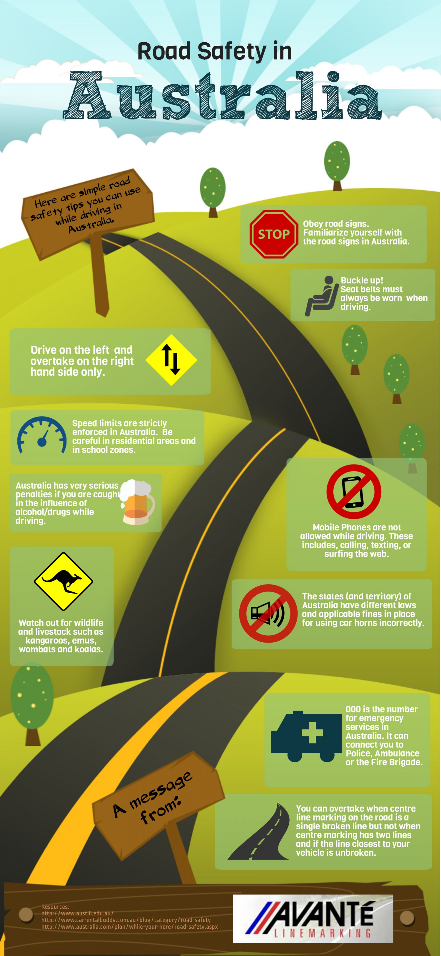 Road Safety In Australia