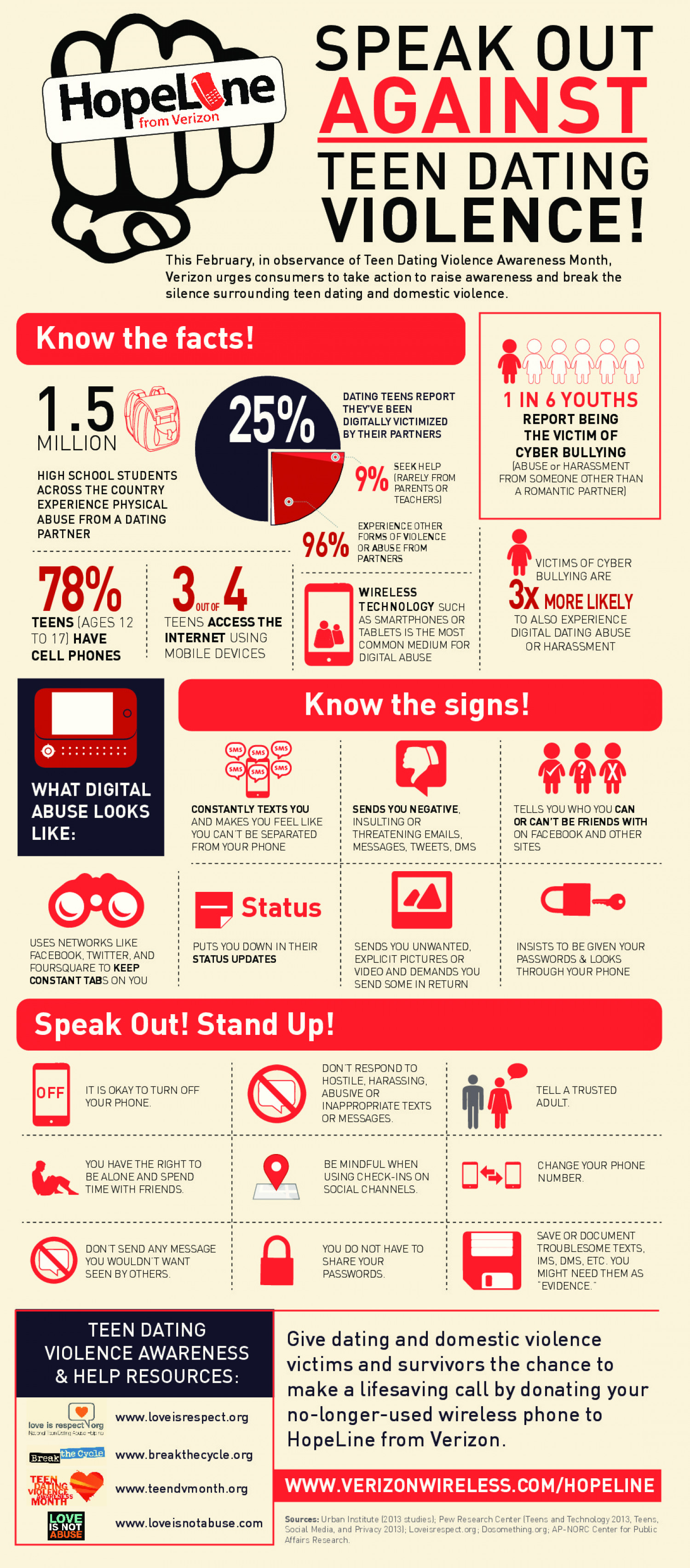 Speak Out Against Teen Dating Violence