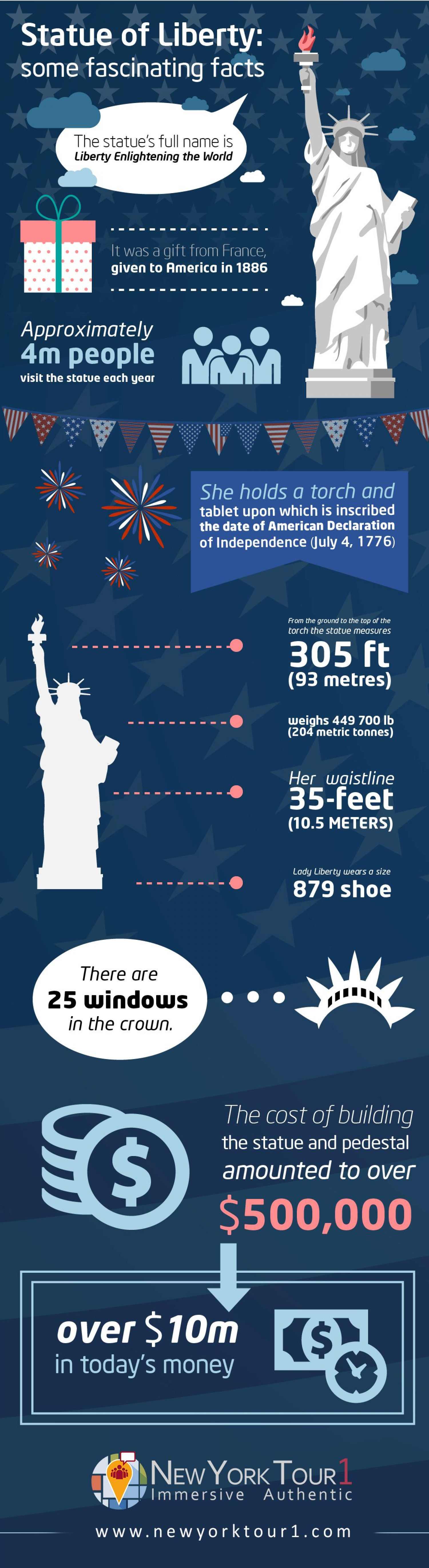 Statue Of Liberty Some Fascinating Facts