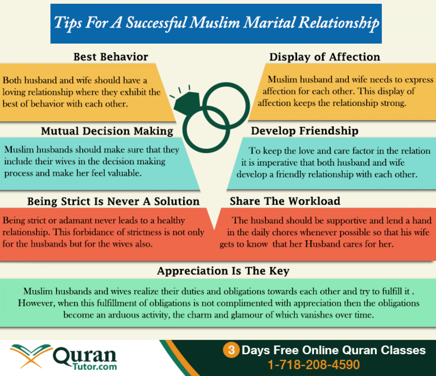 Tips For A Successful Muslim Marital Relationship