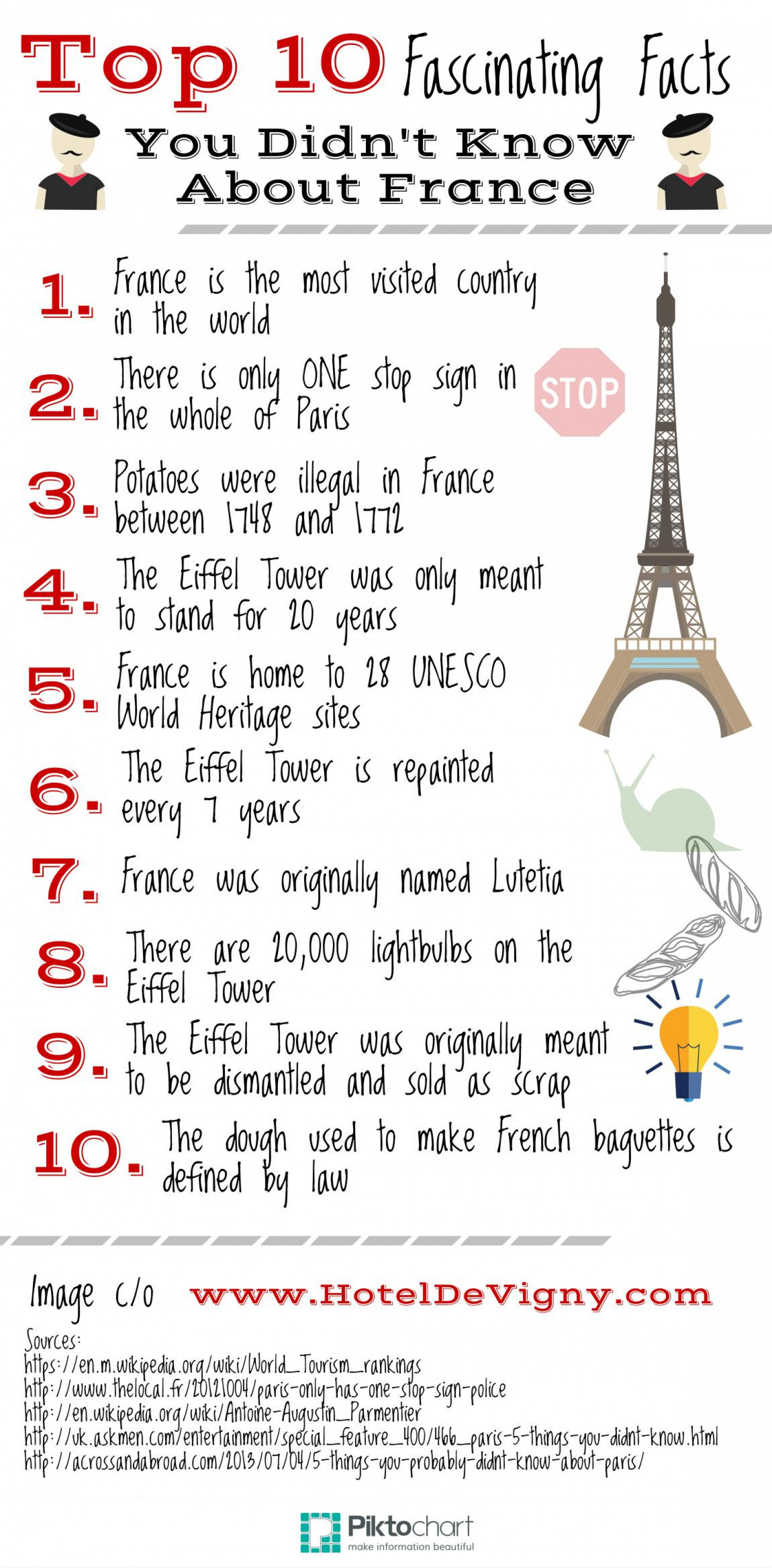 Top 10 Fascinating Facts You Didn T Know About France