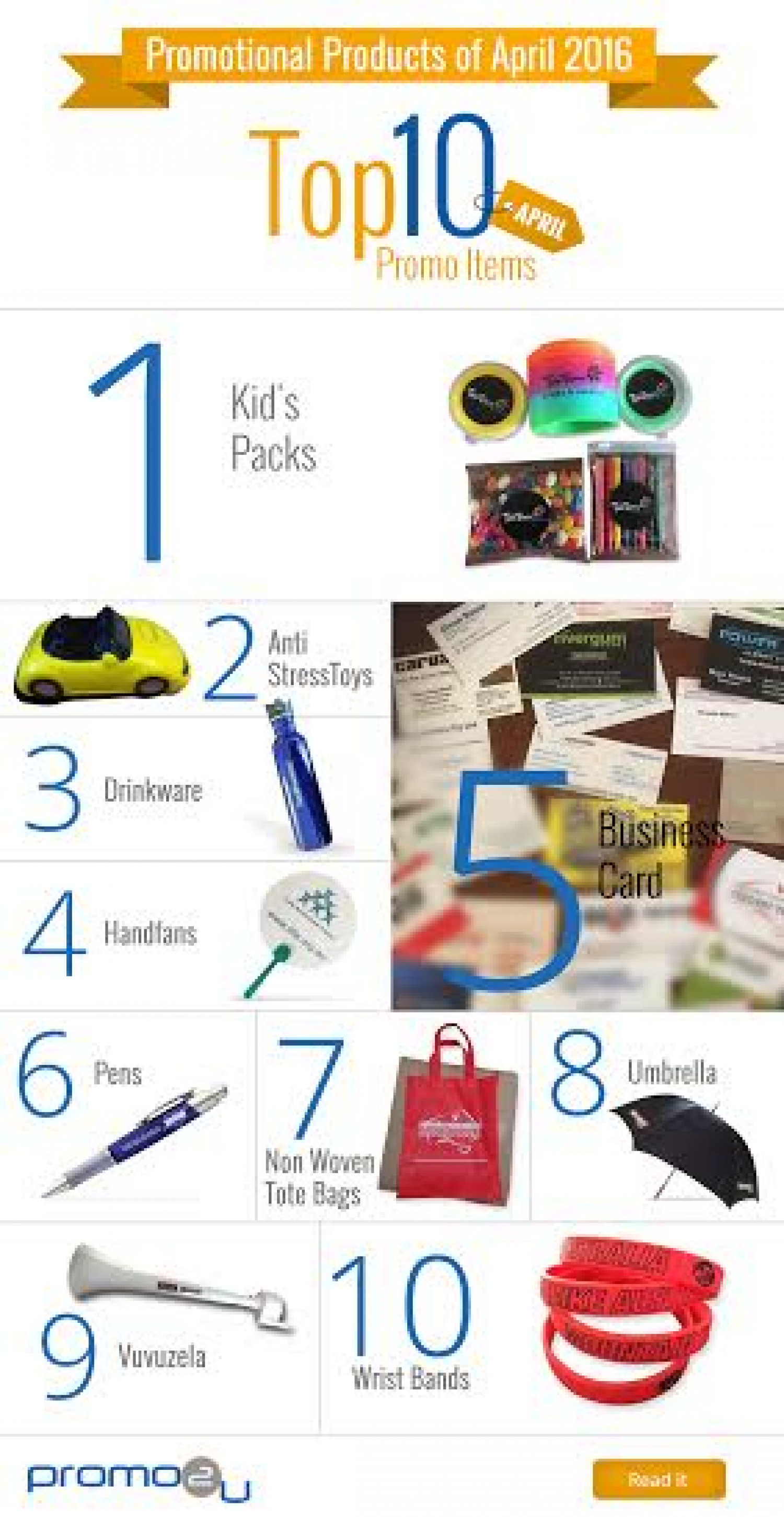 Top 10 Promotional Products Of 2016 Infographic