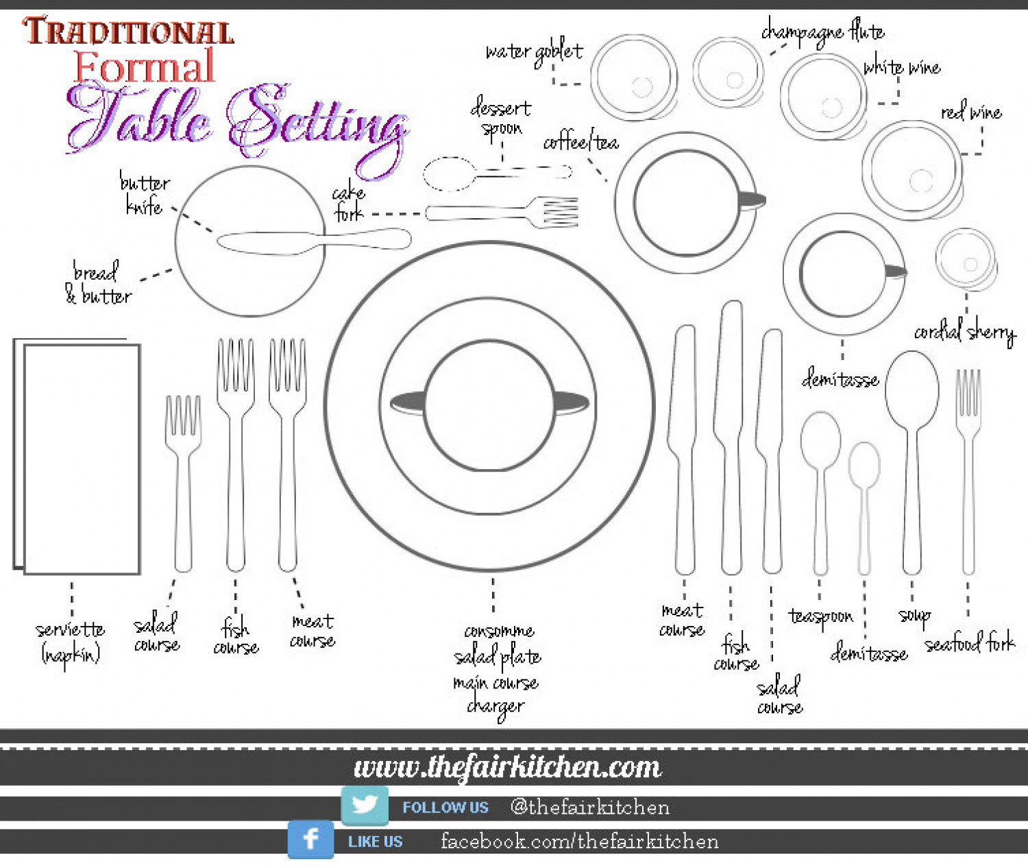 Traditional Formal Table Setting The Fair Kitchen Tips
