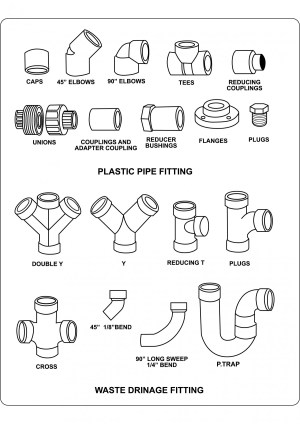 Waste Drainage Fitting | Visually
